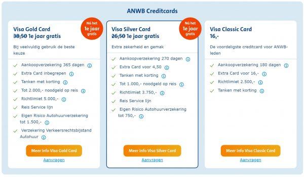 Creditcard opties van de ANWB